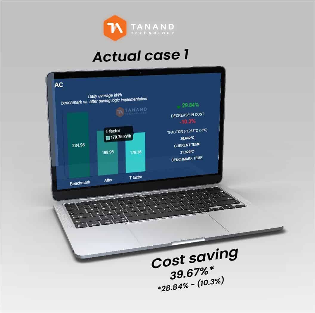BMS Cost Saving 39%