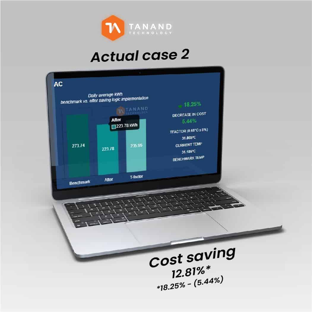 BMS Cost Saving 2 12%